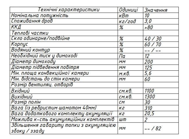 топка 76х62 H характеристики