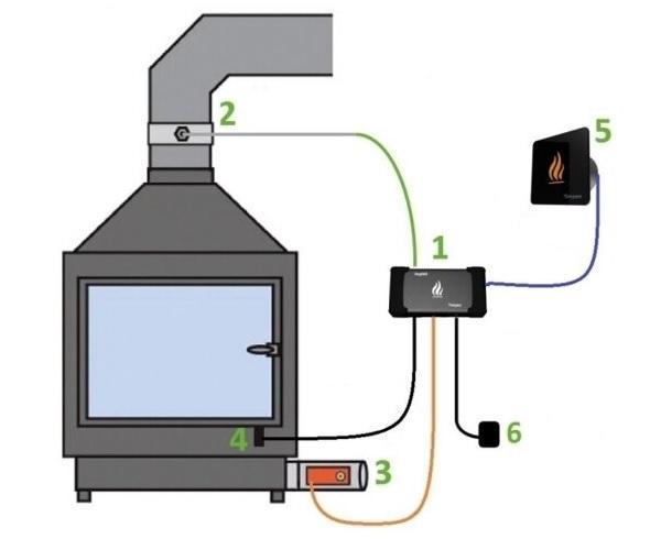 Автоматика Тимпекс комплектация